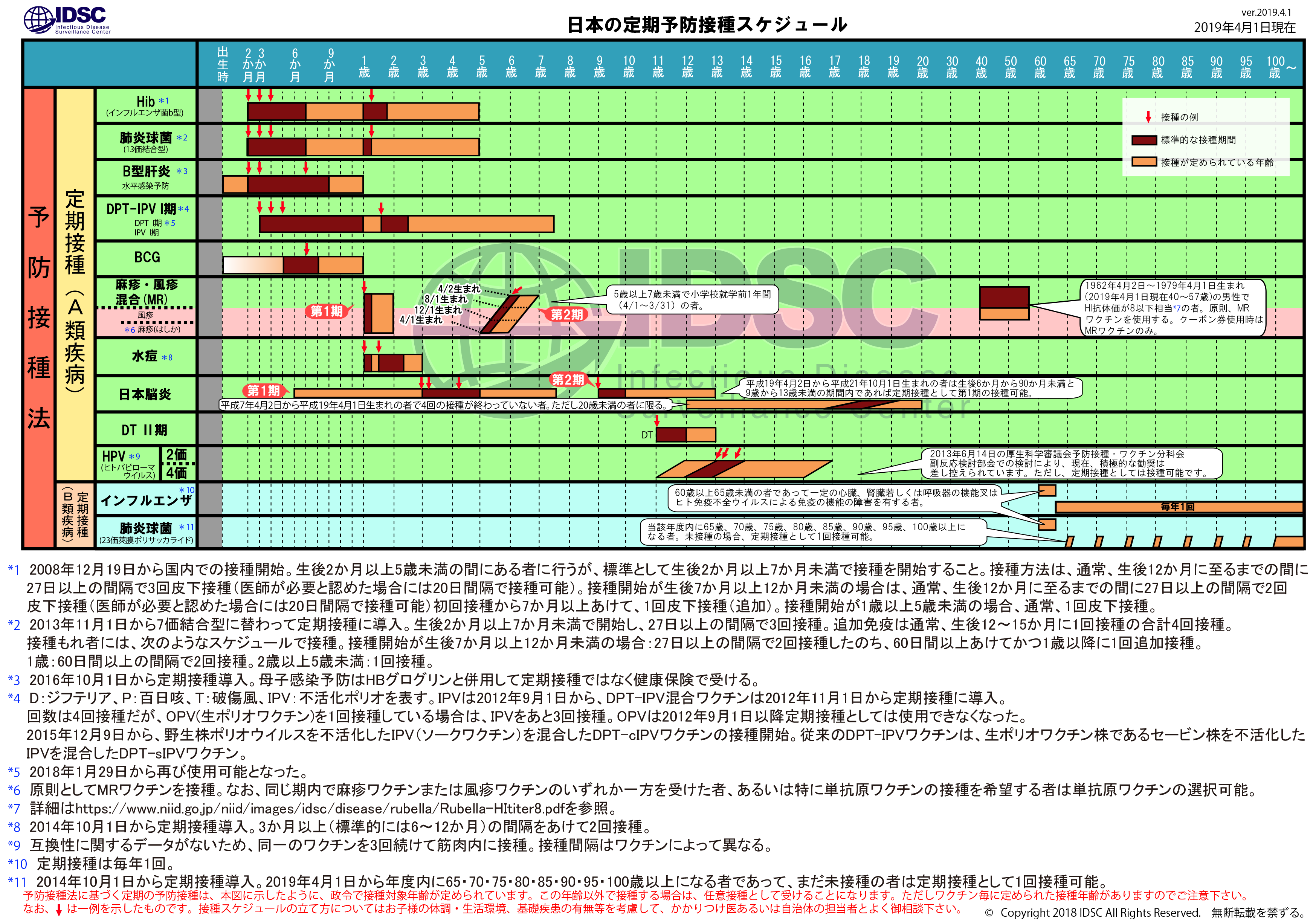 Bcg 日本 株